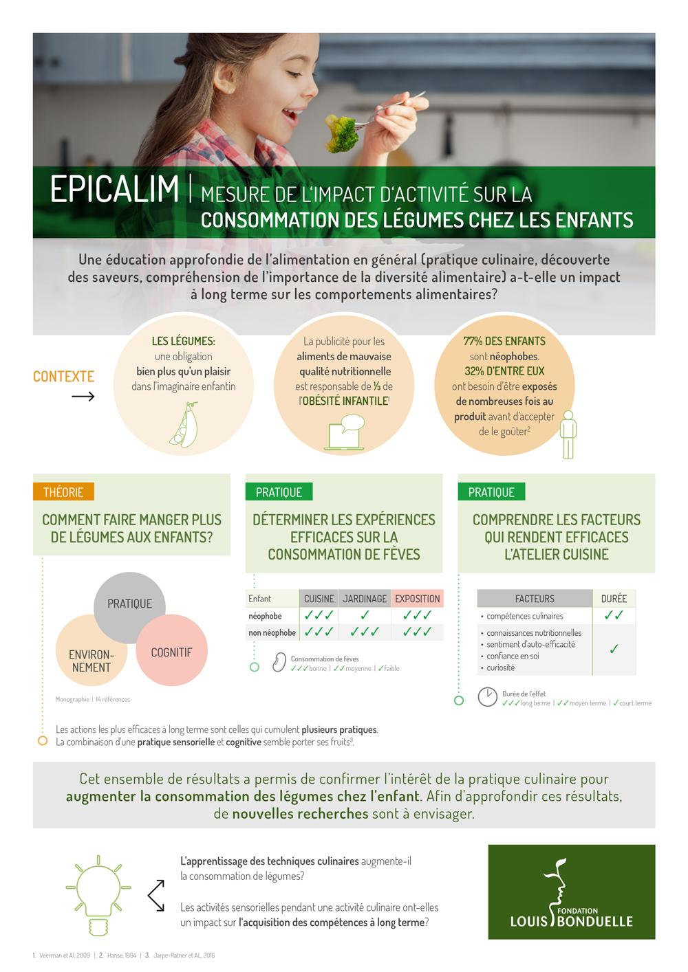 epicalim-enfants-infographie