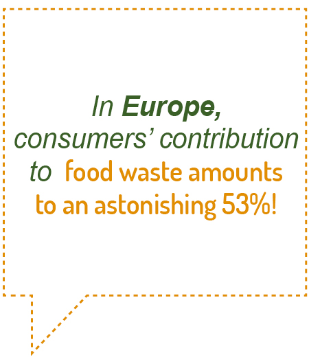 figure3-foodwasteeurope