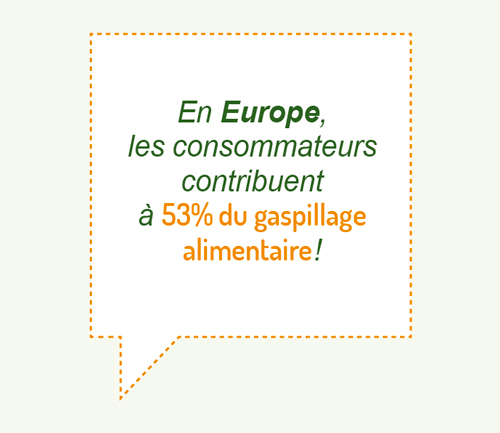 figure3-gaspillagealimentaireeurope