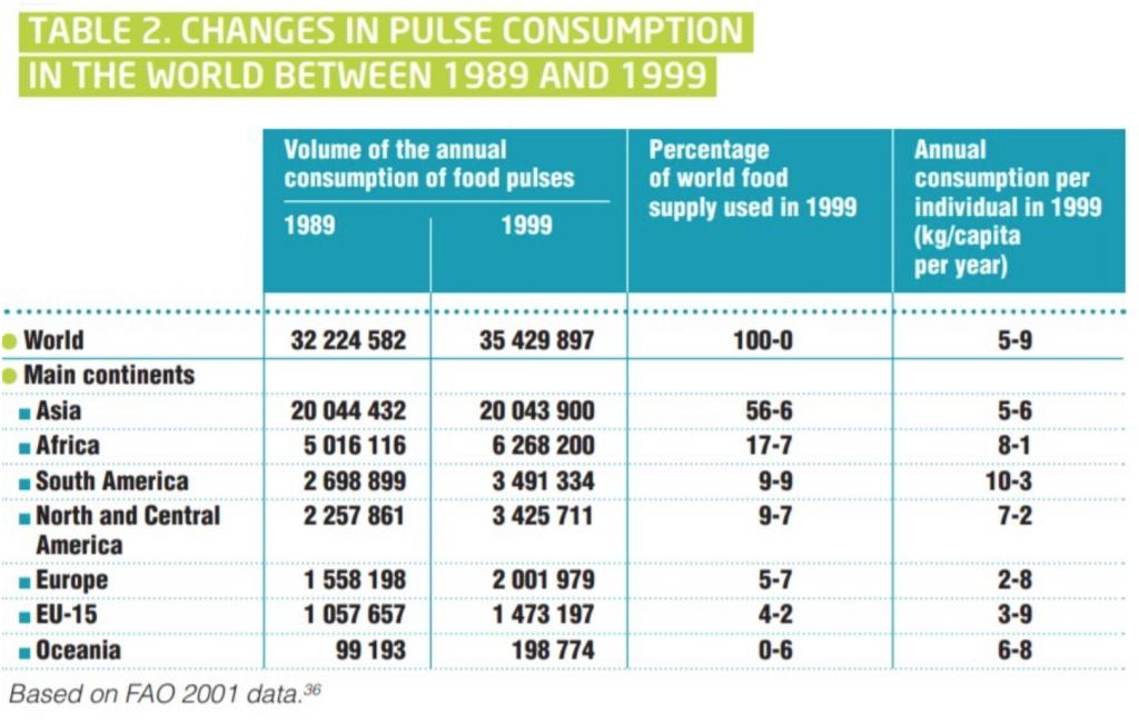 figure1-changespulseconsumption