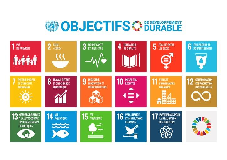 objectifs_developpement_durable
