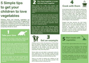 5-simple-tips-to-get-your-children-to-love-vegetables_preview